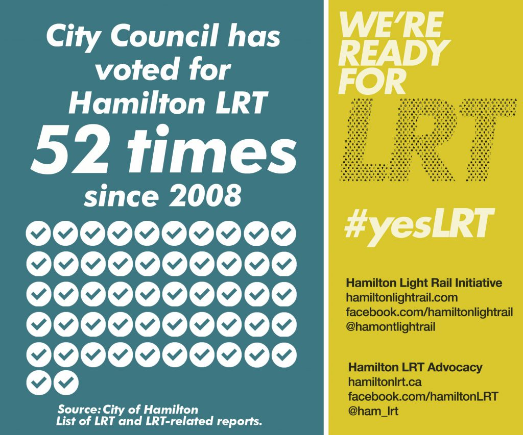 lrt_facts_52_council_votes_updated
